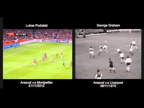 Lukas Podolski's Montpellier Goal v.s George Graham's Liverpool Goal Identical