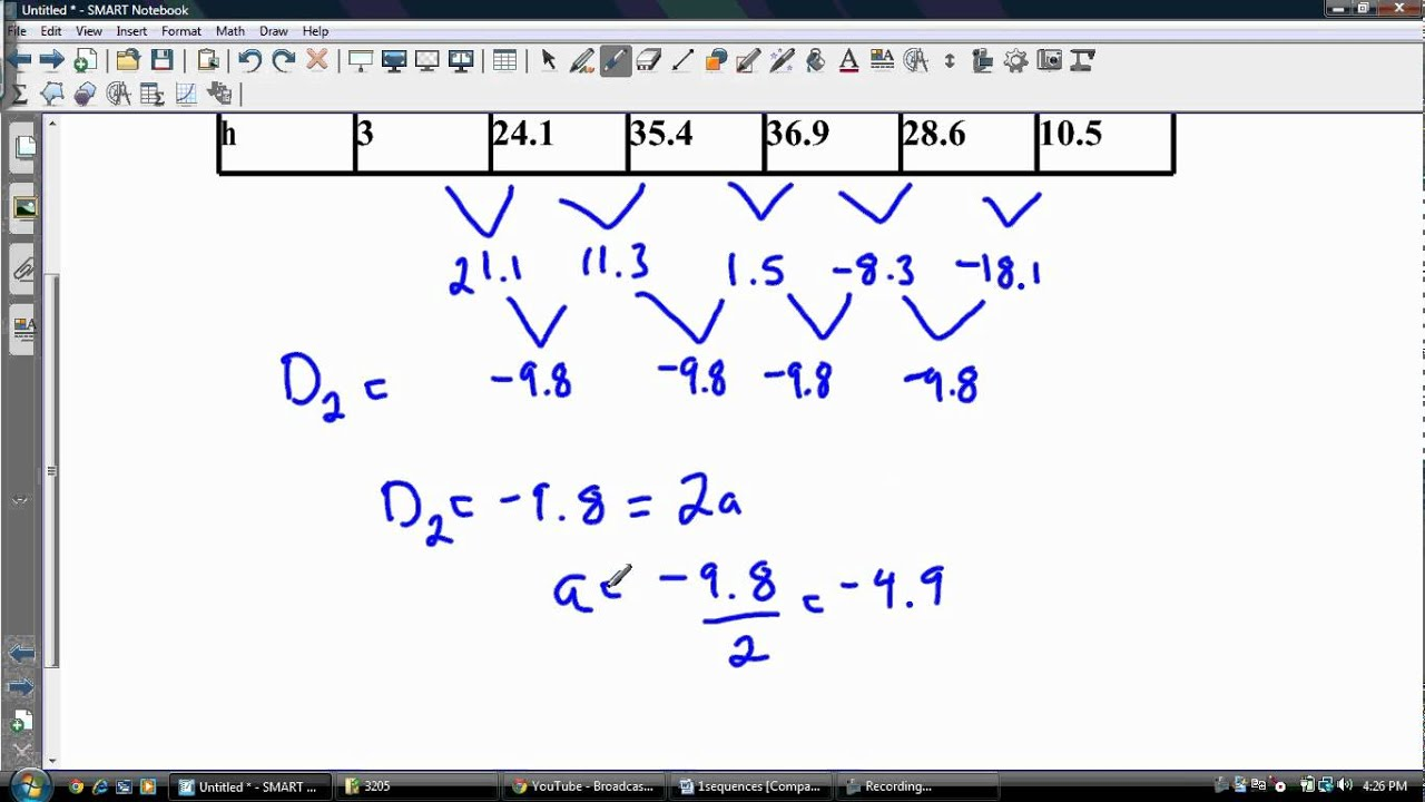 Finding the equation of a quadratic from a table youtube for Find a table