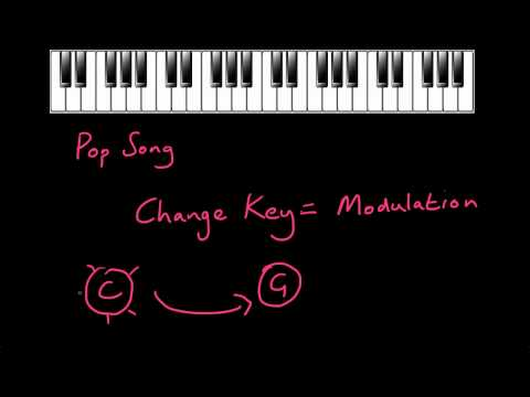 Changing Key / Modulation