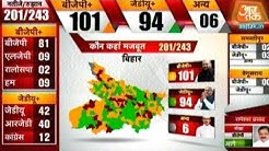 Bihar Elections 2015: BJP Leads In Bihar Vote Count