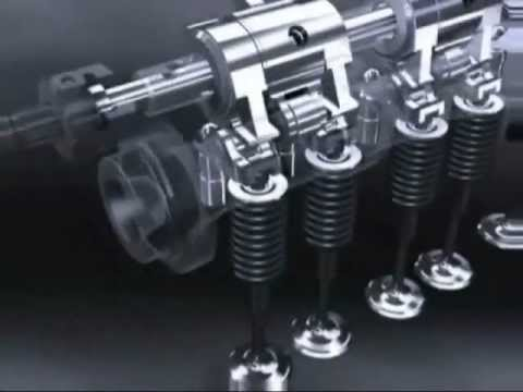 VVT - Variable Valve Timing 2-2