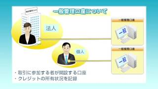 東京都総量削減義務と排出量取引制度 排出量取引制度の仕組み