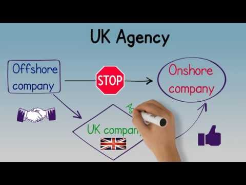 UK Agency Structure