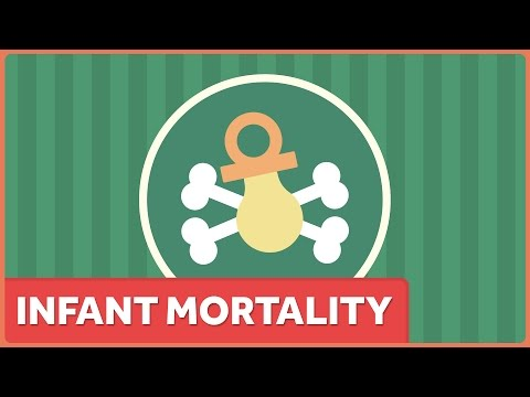 Infant Mortality In The United States Is Surprisingly High