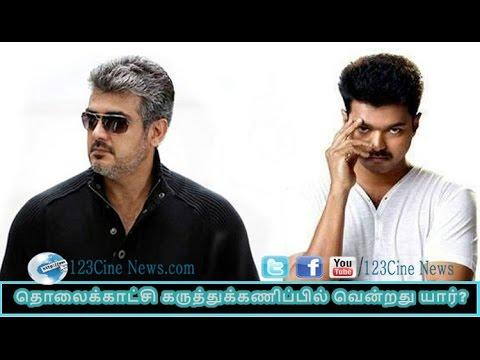 Who Has Won The Favourite Hero In Kollywood?| 123 Cine News | Tamil Cinema News Onlinef