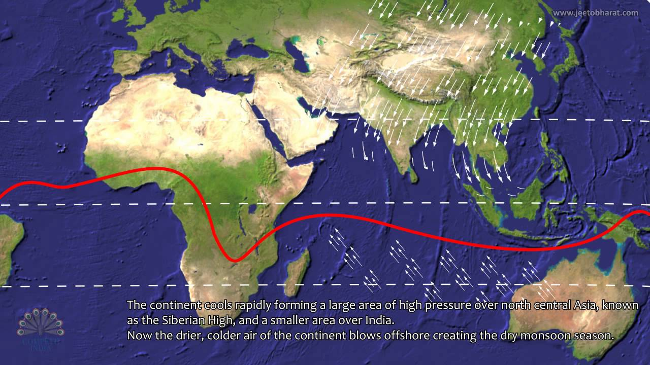 south west monsoon winds in india