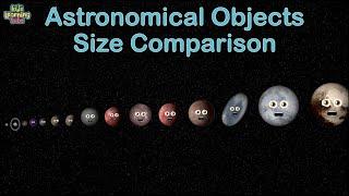 Universe Size Comparison 3D/Astronomical Objects