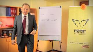 видео Управление личной эффективностью