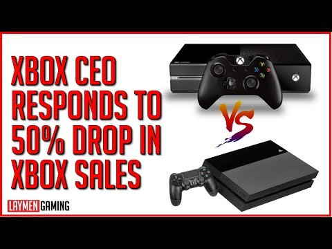 XBOX CFO Says Things Will Get Worse Before They Get Better...