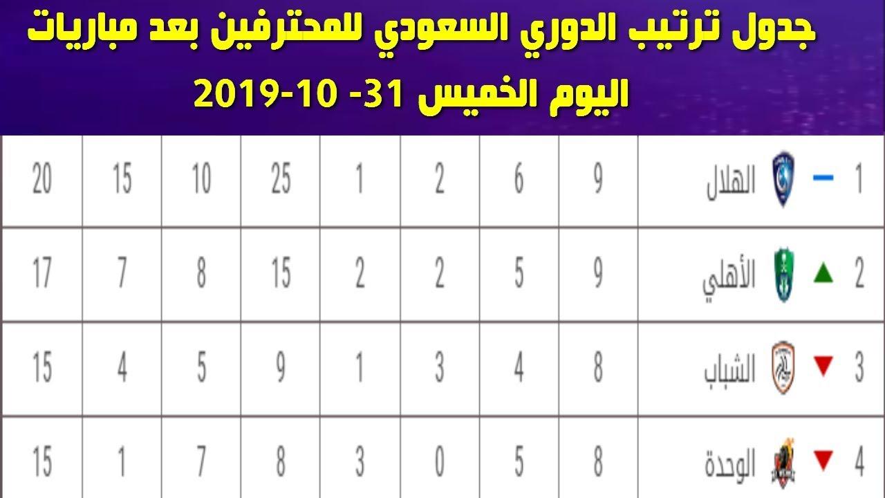 جدول ترتيب الدوري السعودي للمحترفين بعد مباريات اليوم الخميس 31 10 2019