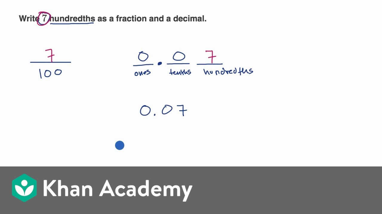 Relating decimals and fractions in words (video)  Khan Academy