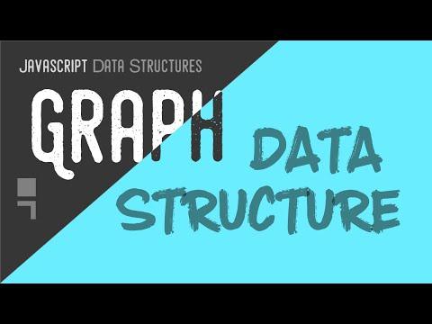 Graph Data Structure Intro