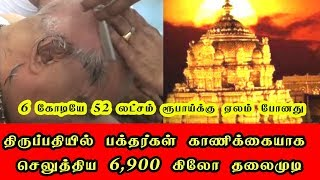 6 கோடியே 52 லட்சம் ரூபாய்க்கு ஏலம் போன திருப்பதி பக்தர்களின் தலைமுடி ..!!