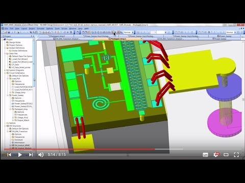 Design Example: MMIC/Multi-technology PA