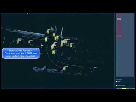 People Detection and Tracking   LiDAR SS Airport Project   DETECT, MEASURE & TRACK
