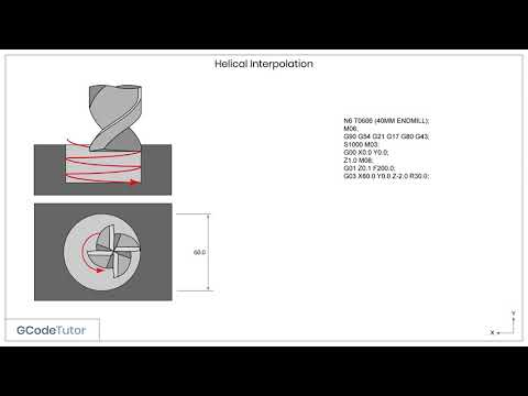 Helical Milling On A CNC Milling Machine - CNC Training Course