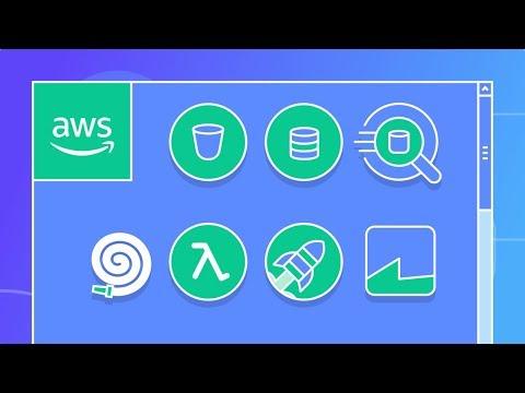 AWS for Retail Data Analytics