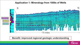 Fast solution for complex lithologies using petrophysical multimineral analysis