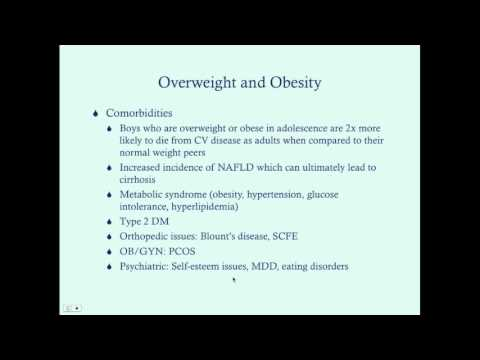 Overweight and Obese - CRASH! Medical Review Series
