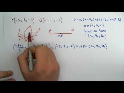 Find an equation of the plane consisting of all points that are equidistant from two points.