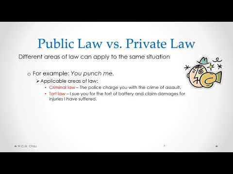 Business Law: Module 1A, Part A -  Canadian Legal System (Acc. Grad. Cert.)