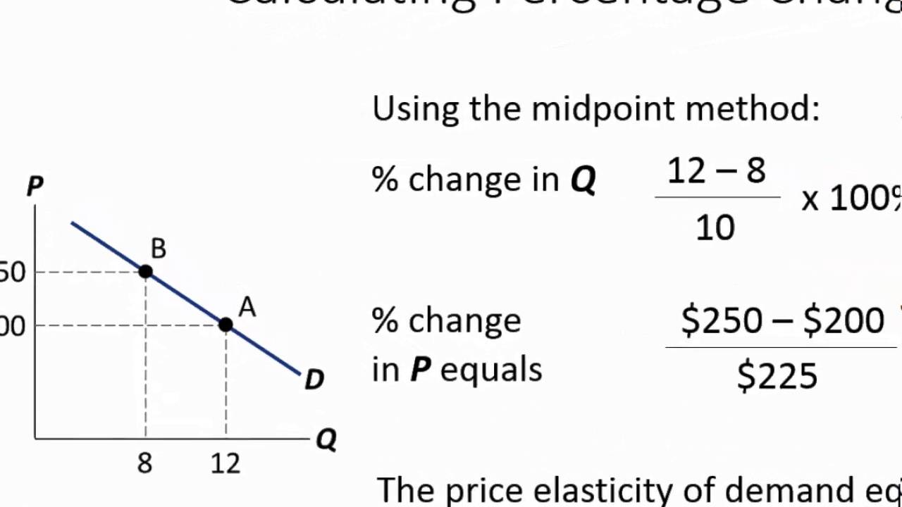 Economics Tutorial Calculating Elasticity Of Demand And Supply Youtube