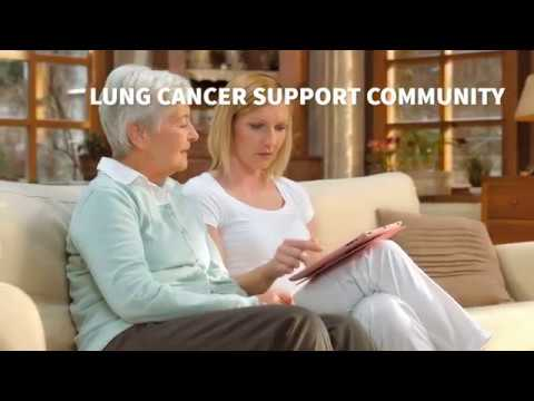 LUNGevity Lung Cancer Support Community
