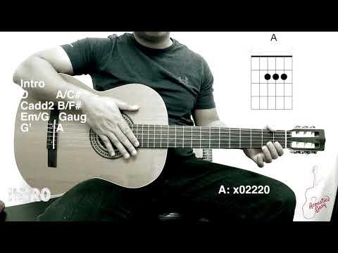 Mbola Kely (Kiaka) - Malagasy Guitar Tutorial