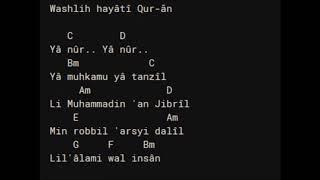ROHMAN YA ROHMAN COVER SABYAN Chord Lirik