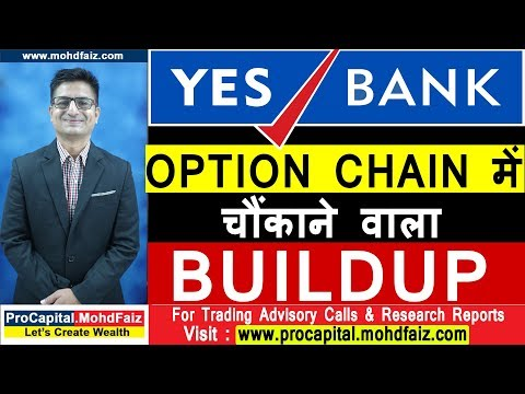 YES BANK OPTION CHAIN में चौंकाने वाला BUILDUP | yes bank news | yes bank stock news