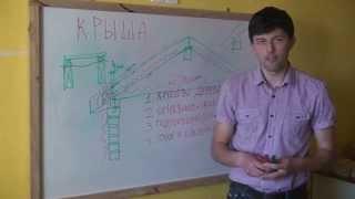 видео Устройство крыши деревянного дома, кровельный пирог пошагово