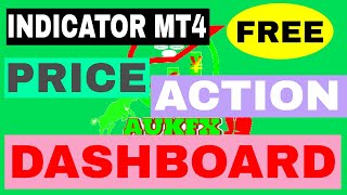 HOW TO APPLY PRICE ACTION INDICATOR IN MT4 2018 | CHALLENGE FOREX
