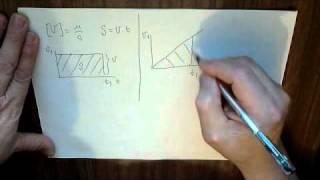 Как определить путь по графику скорости