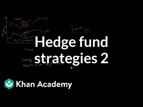 Hedge fund strategies: Long short 2 | Finance & Capital Markets | Khan Academy