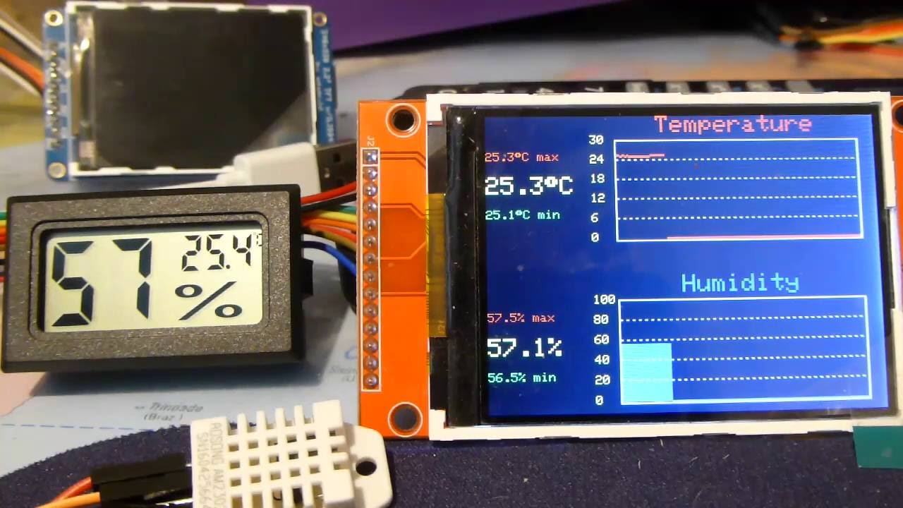Tech Note 004 - ESP8266 DHT22 Graph and Display