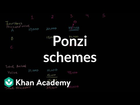 Ponzi schemes | Finance & Capital Markets | Khan Academy