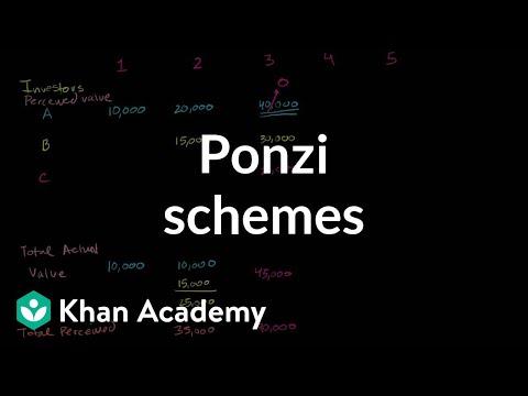 Ponzi schemes   Finance & Capital Markets   Khan Academy
