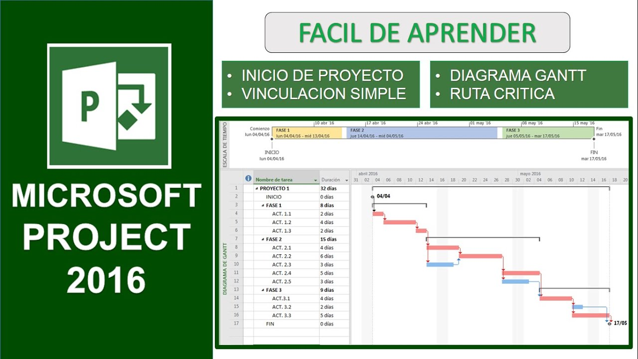 how to add manpower to microsoft project