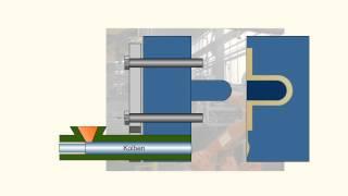 Fertigungstechnik - Druckgießen