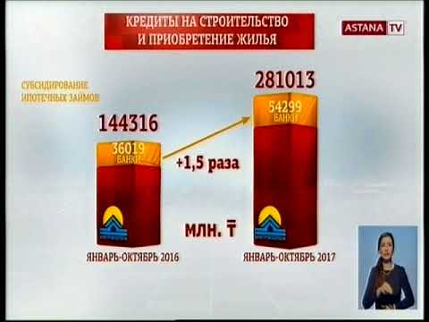азия кредит новосибирск
