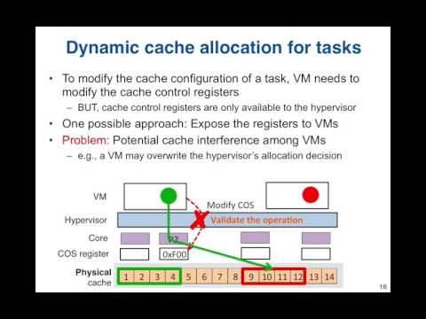 vCAT: Dynamic Cache Management using CAT Virtualization
