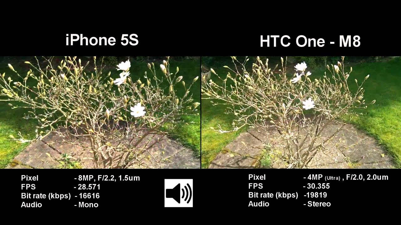 iPhone 5S vs. HTC One M8 - 1080p Camera / Audio test - YouTube