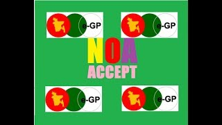 eGP Tender NOA Accept in Bangladesh || eGP Document Solutions in Bangladesh