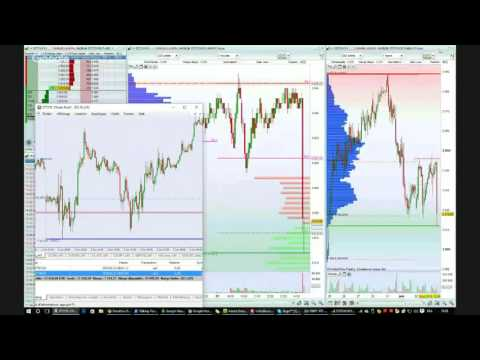 Session de Scalping sur le DAX / Euro Stoxx 50 du 03/06/2016