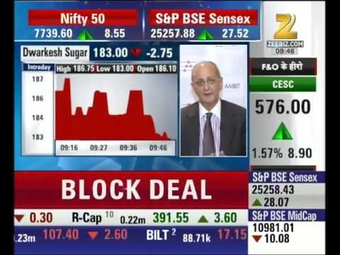 Andrew Holland's view on SBI results and auto sector