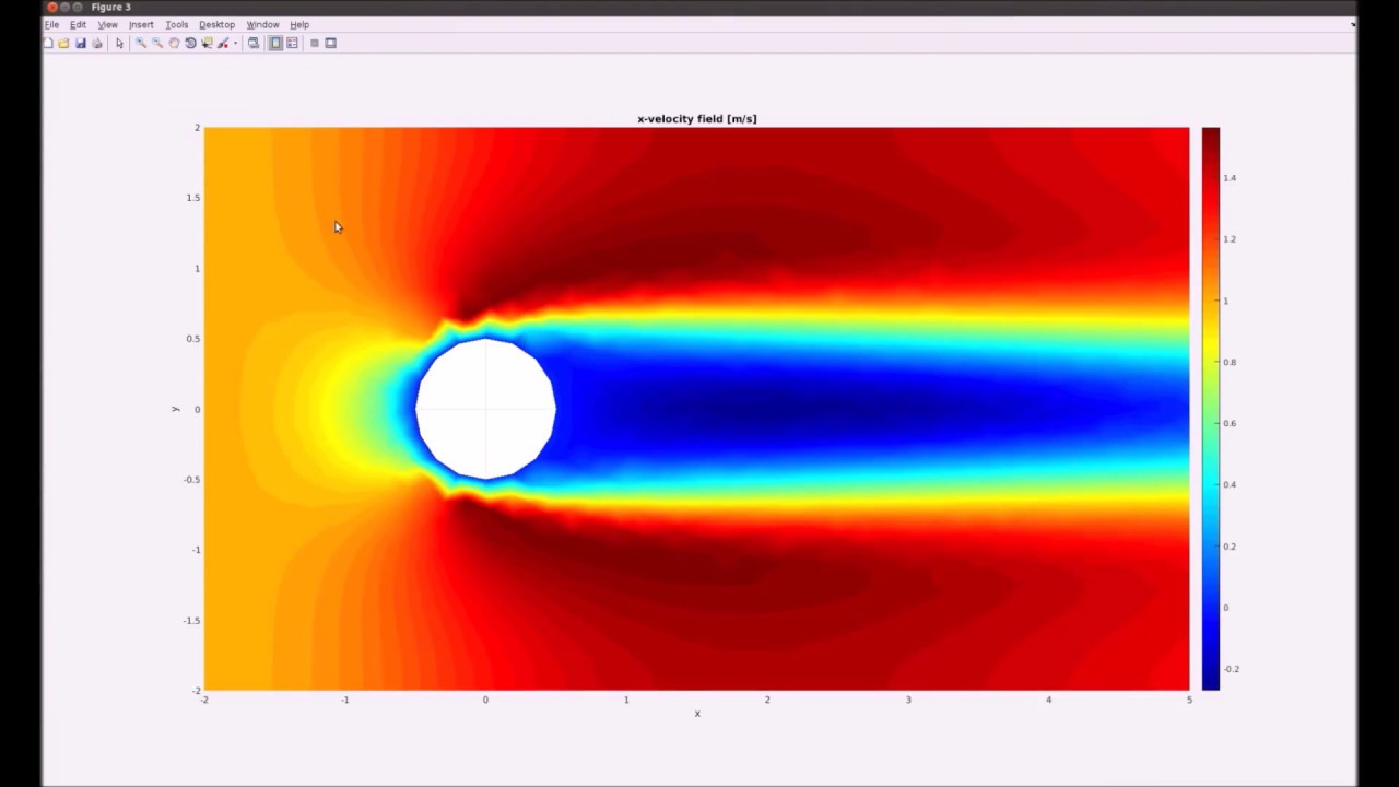 Tutorial 1 - Laminar Flow Past Cylinder - QuickerSim