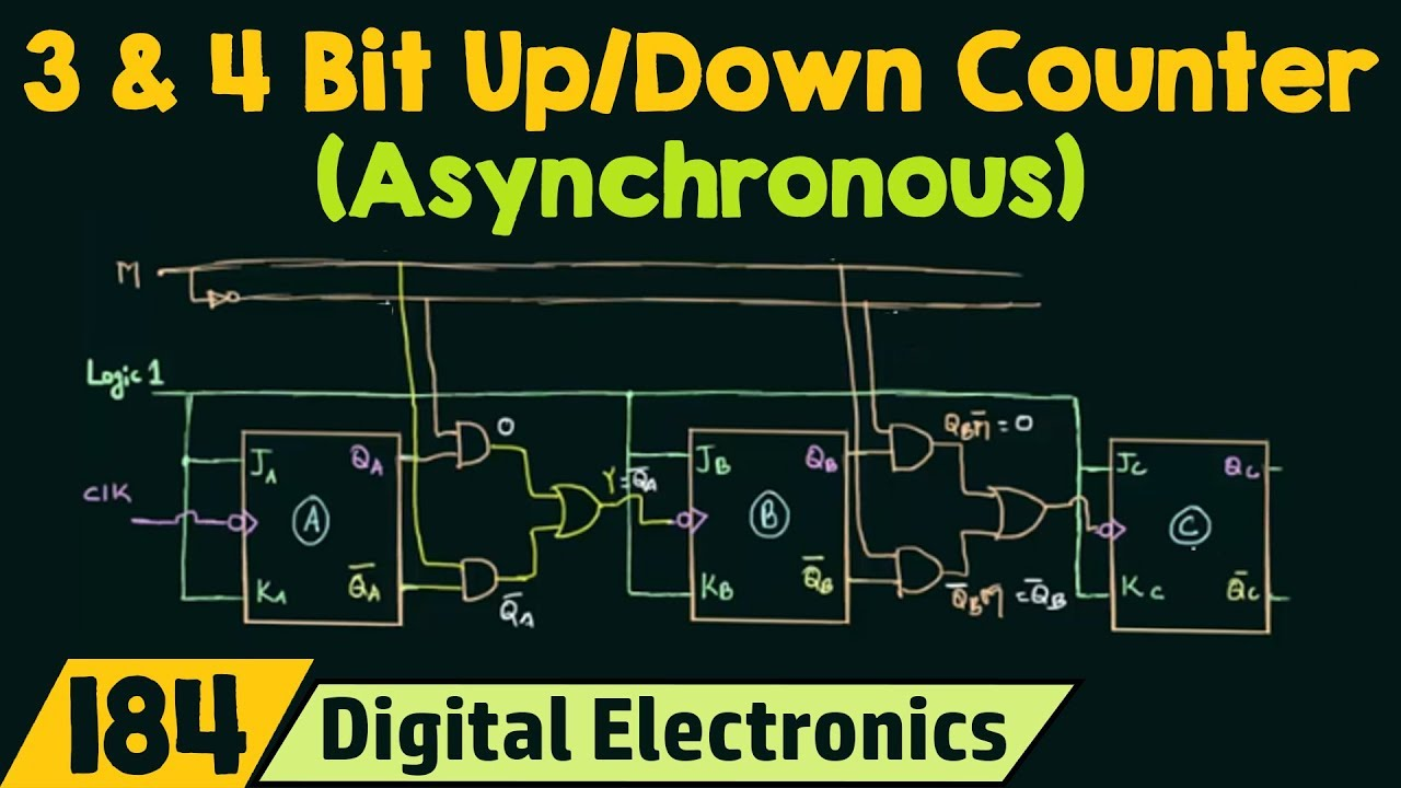 3 Bit & 4 Bit UP/DOWN Ripple Counter - YouTube  Counter Circuit Diagram on counter display, counter sign, counter cartoon, counter flow, counter animation, counter application,