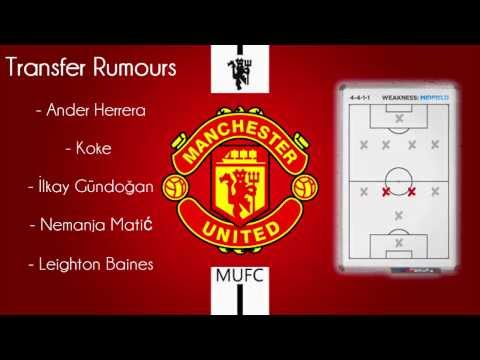 Manchester United Transfer Rumours