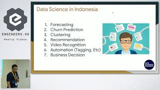 About Data Science Indonesia - PyData SG Meetup