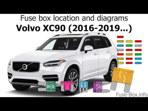 fuse box location and diagrams: volvo xc90 (2016-2019…) - youtube xc90 fuse diagram  youtube